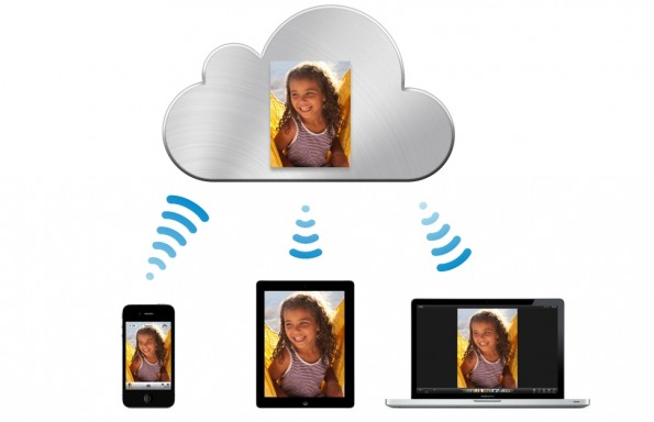 Apple iCloud Hacked and leaked private photos of Jennifer